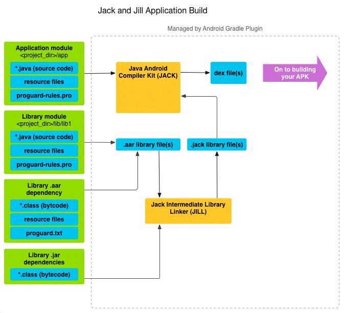 jacksitesdiagram